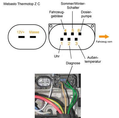 Diagnose Webasto / standheizung - Elektroautos
